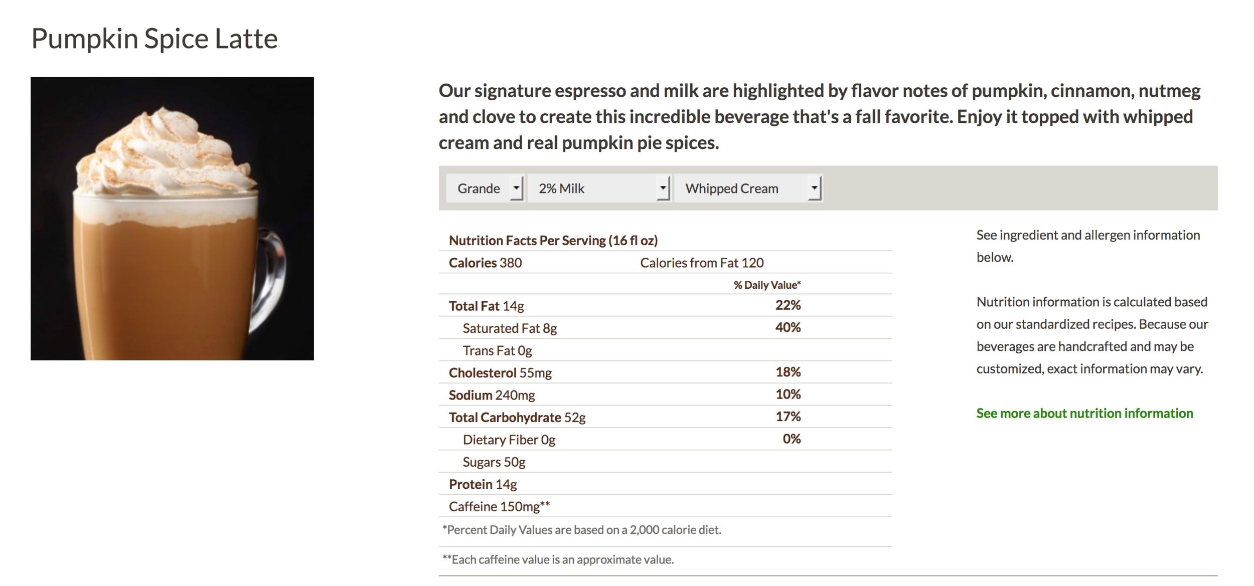 Pumpkin Spice Latte information, taken from Starbucks' website.
