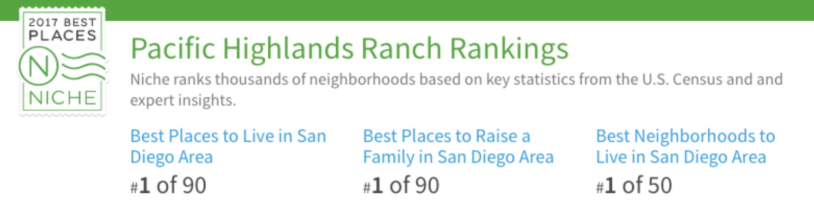 pacific-highlands-ranch-best-places-to-live-in-san-diego.png