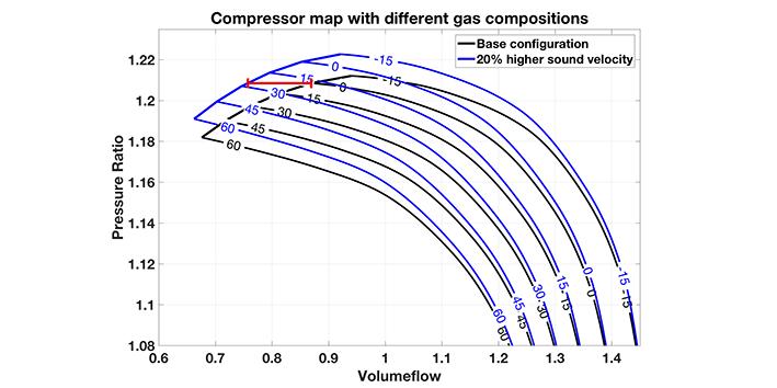 compressorMap.png