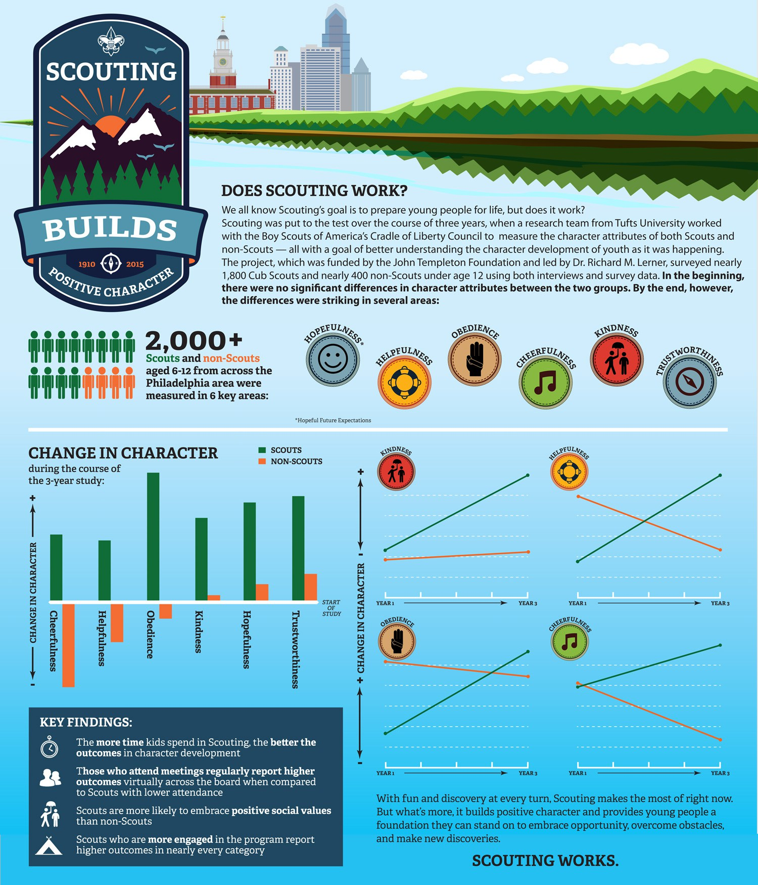 BSA-Tufts-study-infographic.jpg