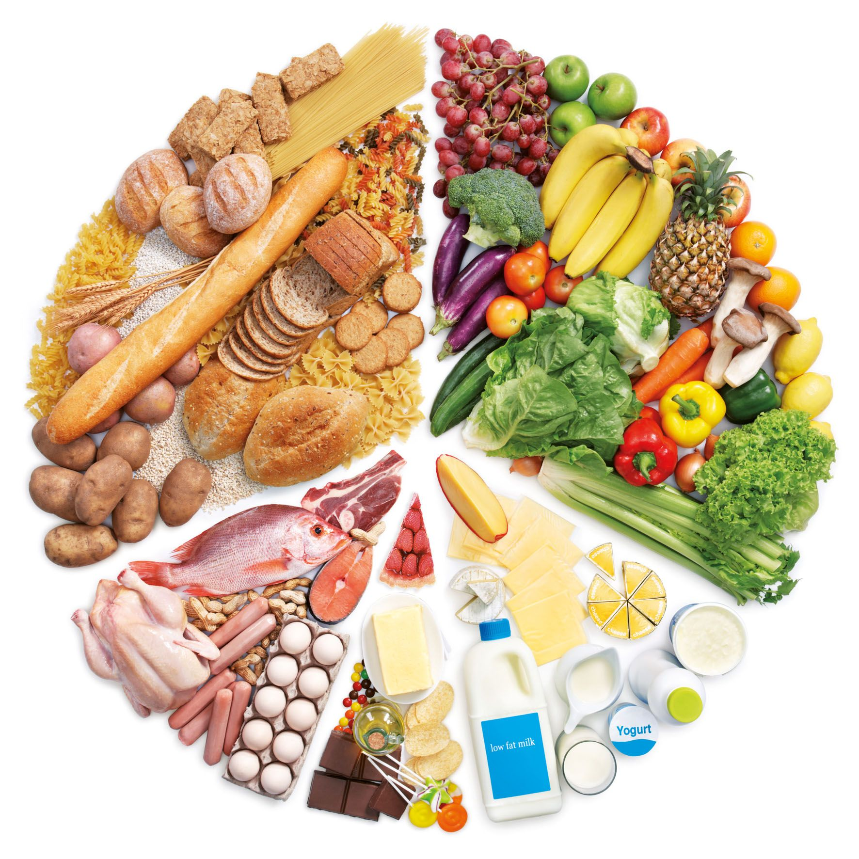 Habitudes alimentaires.jpg