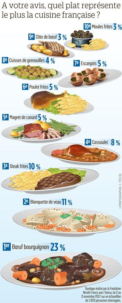 Gastronomie.jpg