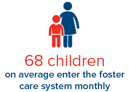 68 children.png