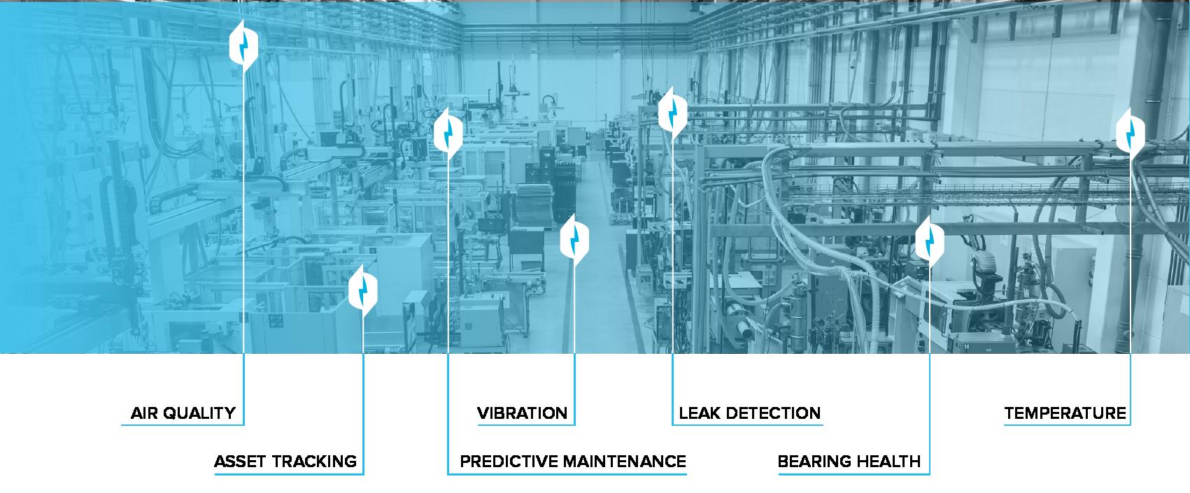 Nikola Labs Industry