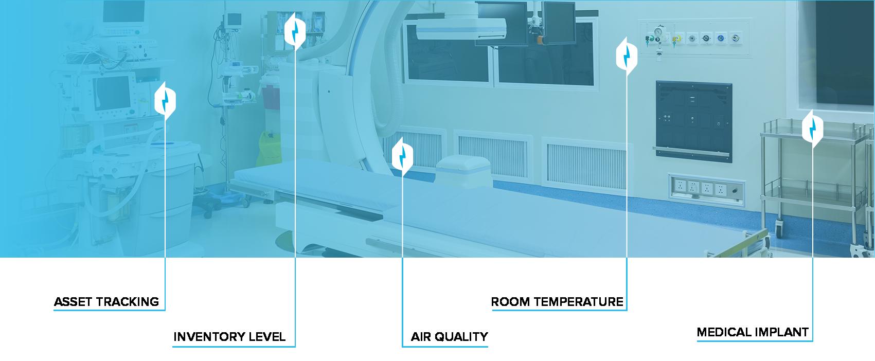 Nikola Labs Health | Medical