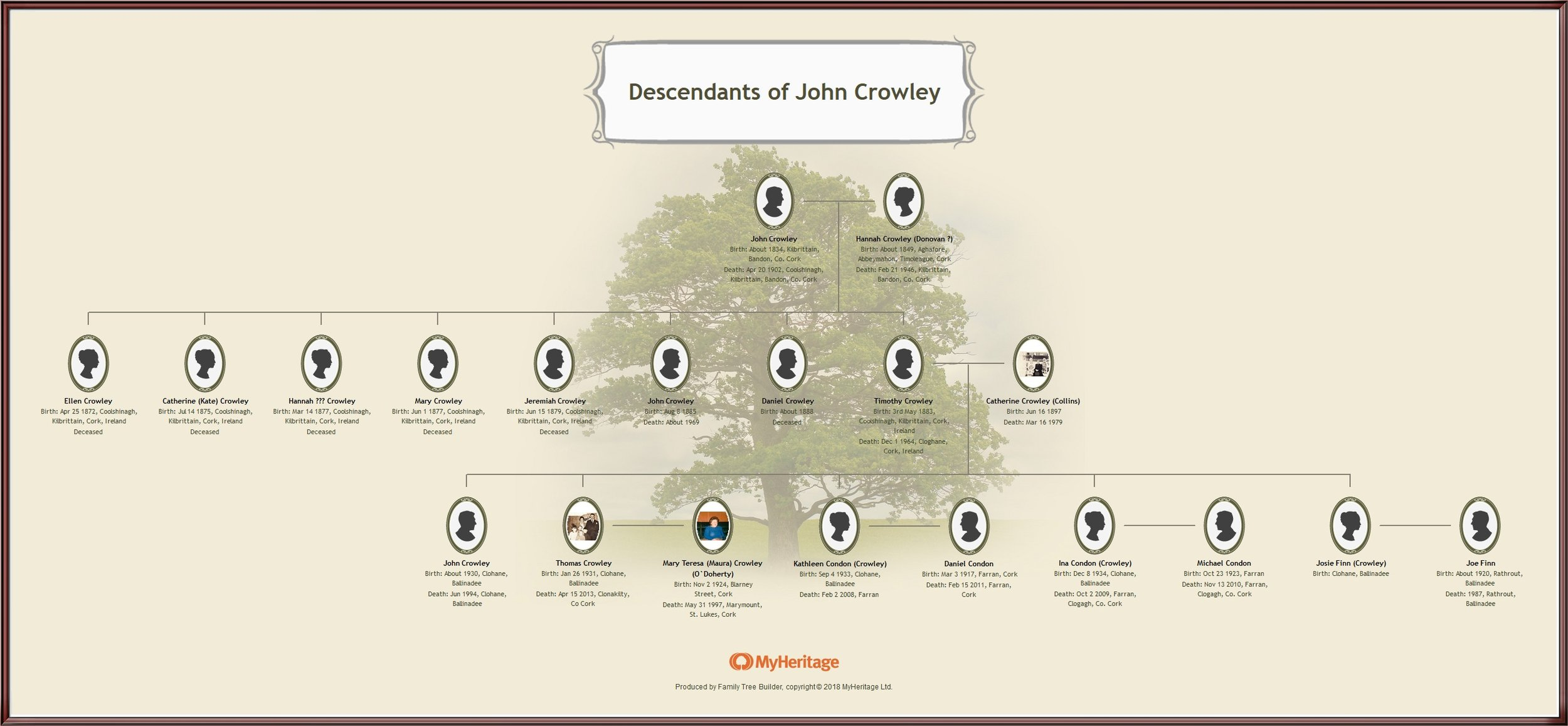 Descendants of John Crowley.JPG