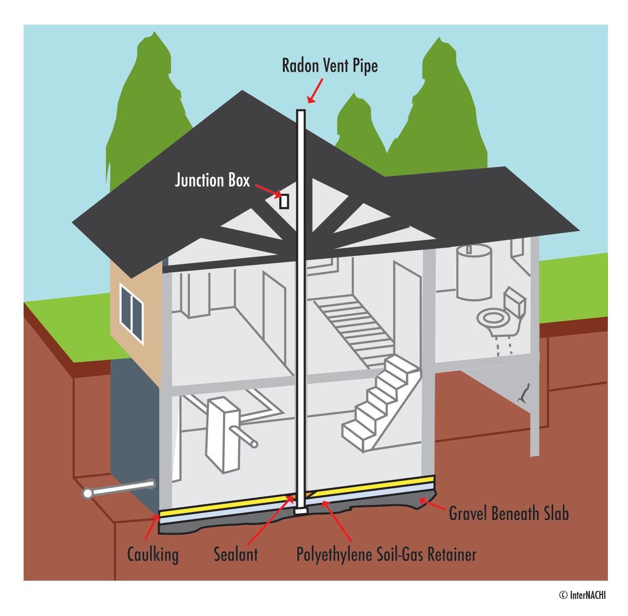 passive-radon-system.jpg