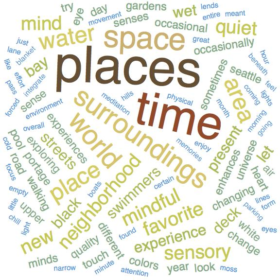 Word cloud for articles in the  Places  category