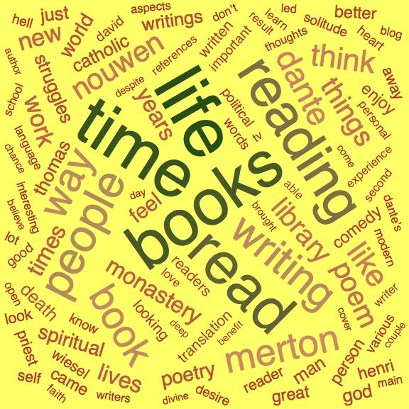 Word cloud of the  Reading  articles