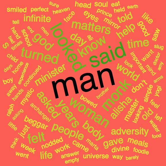 Word Cloud for spiritual stories