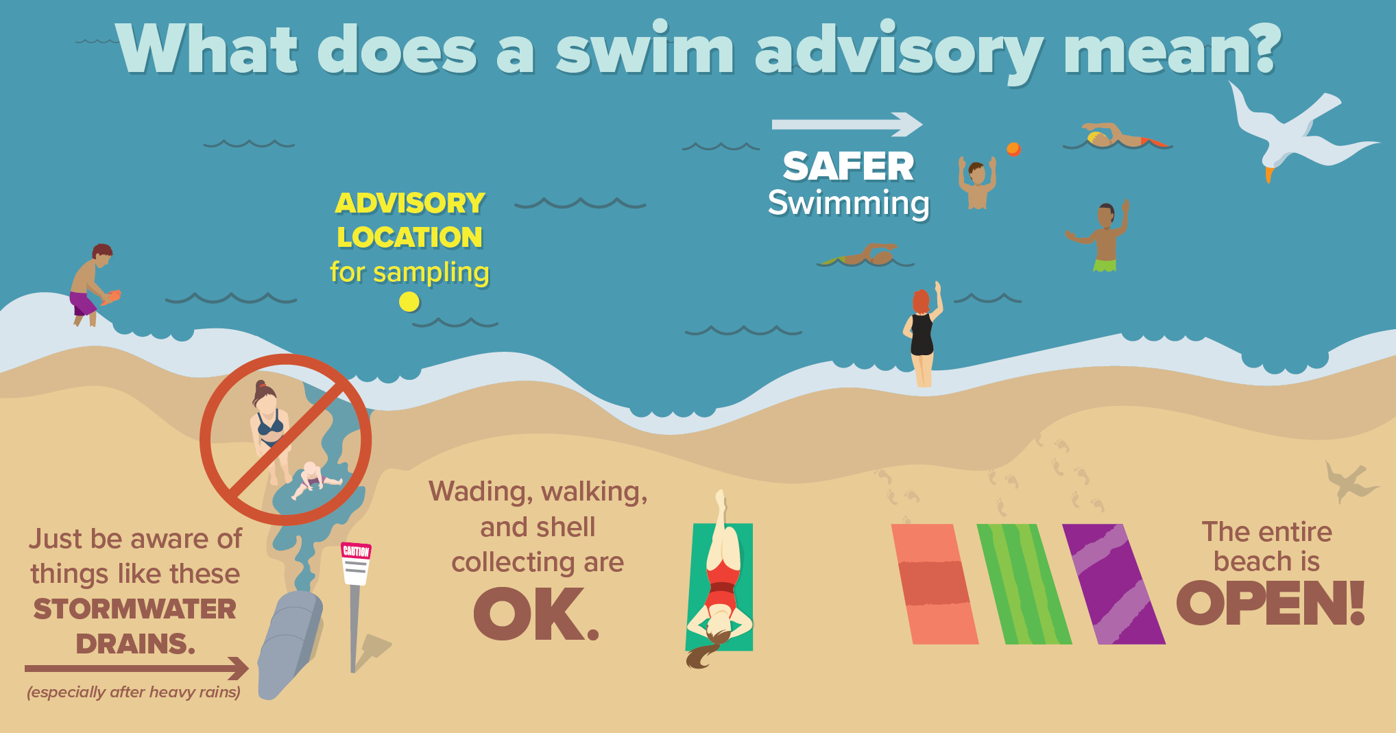 swim advisory graphic.png