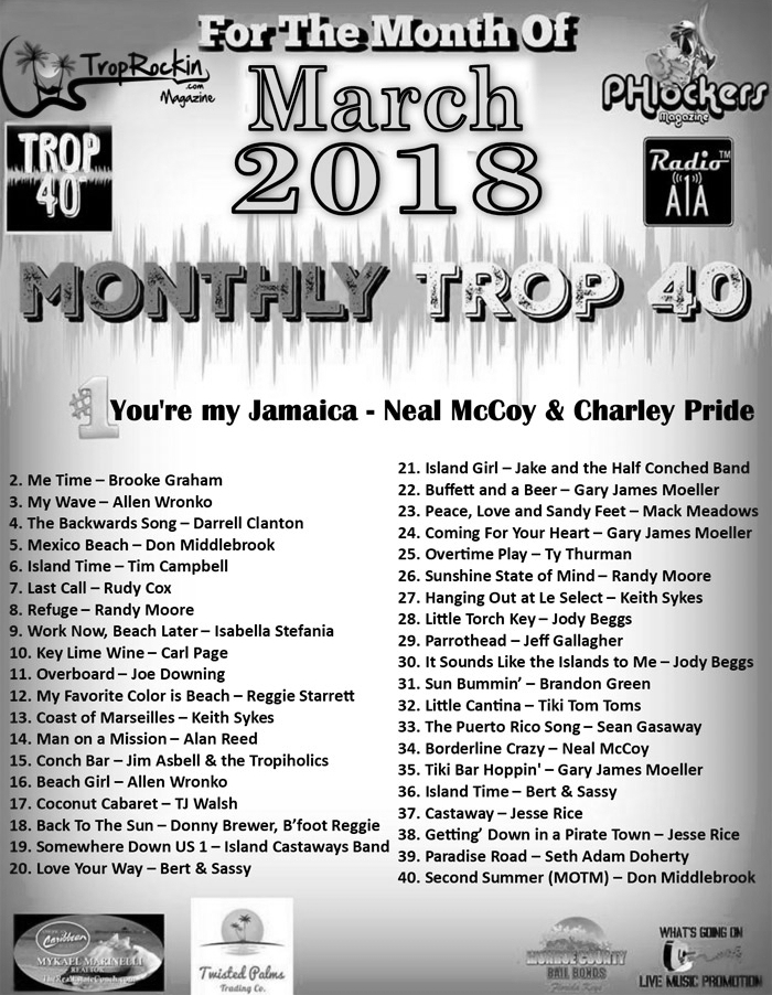 #2 Song March 2018 Trop 40 - Brooke Graham climbed the charts in March with