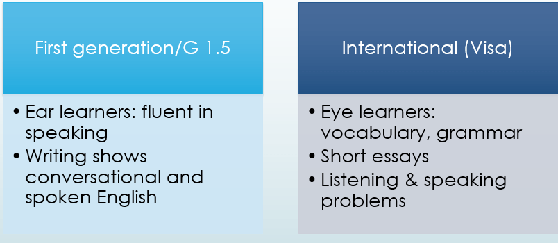 multilingual-learners-e1503341233315.png
