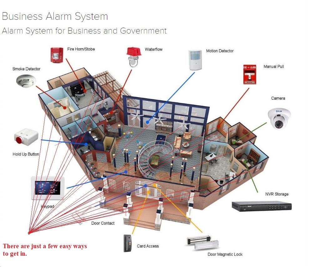 alarm system2.jpg