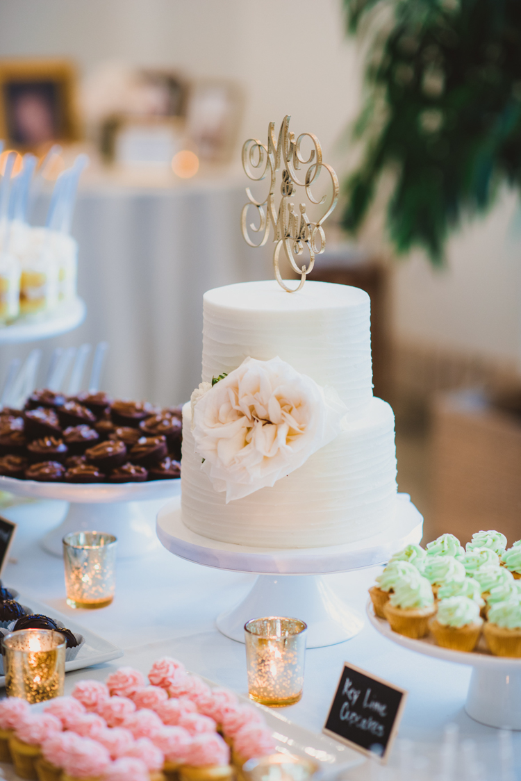 Wrightsville-Manor-Wedding_-18.jpg