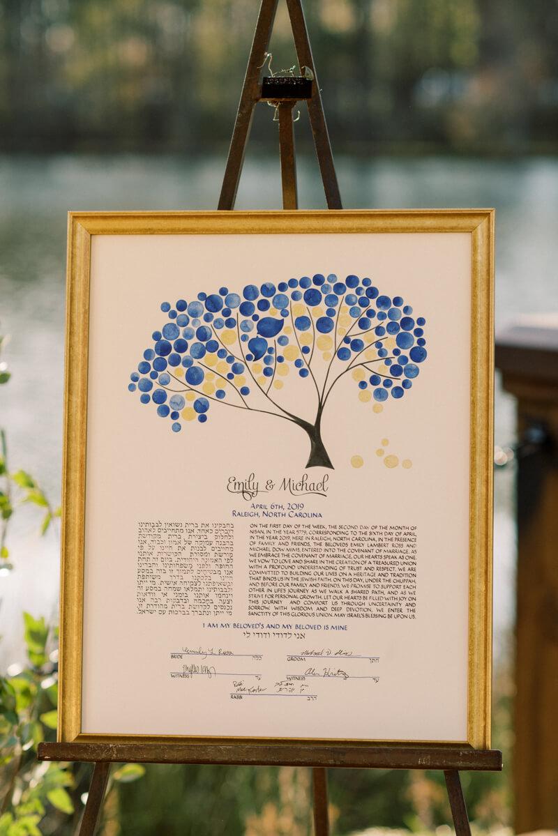 lakeside-raleigh-wedding-10.jpg