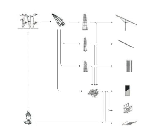 archaic_designbuilt_kaufmann_TUM15
