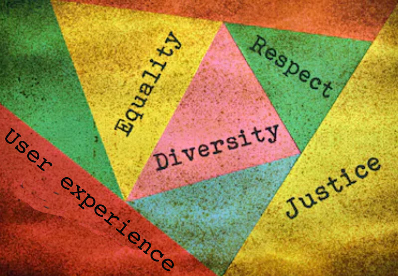 Graphic image with text stating user experience, equality, respect, diversity, justice.