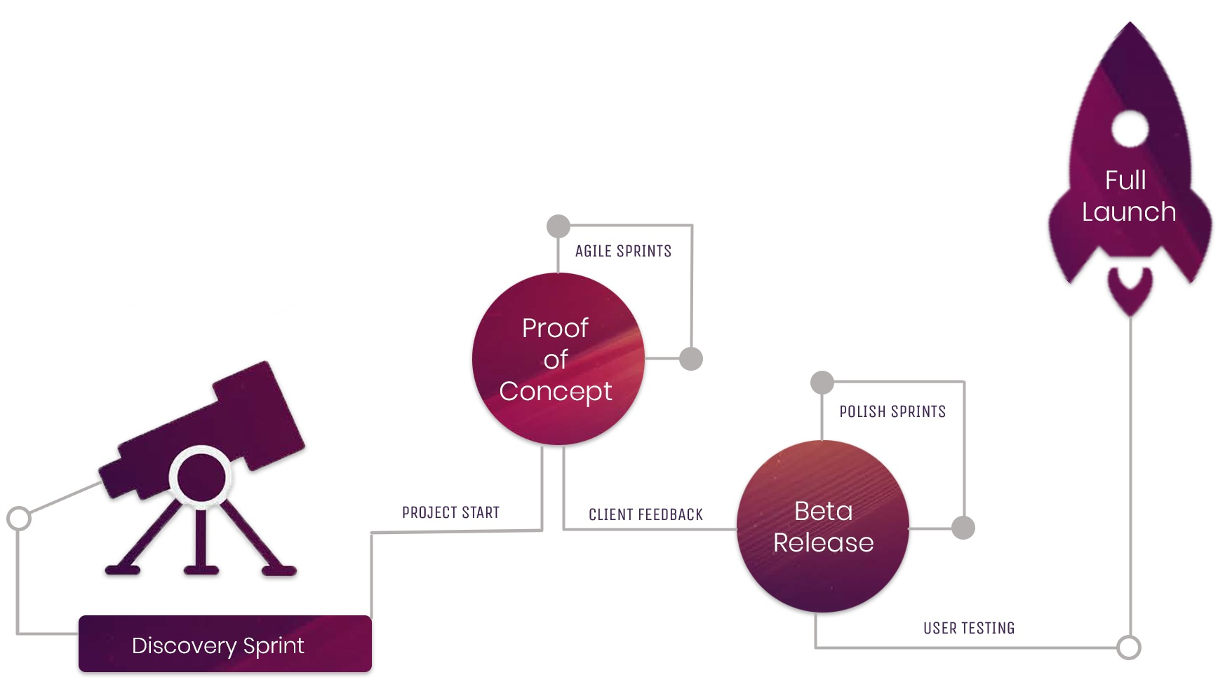 Process+Page.jpg