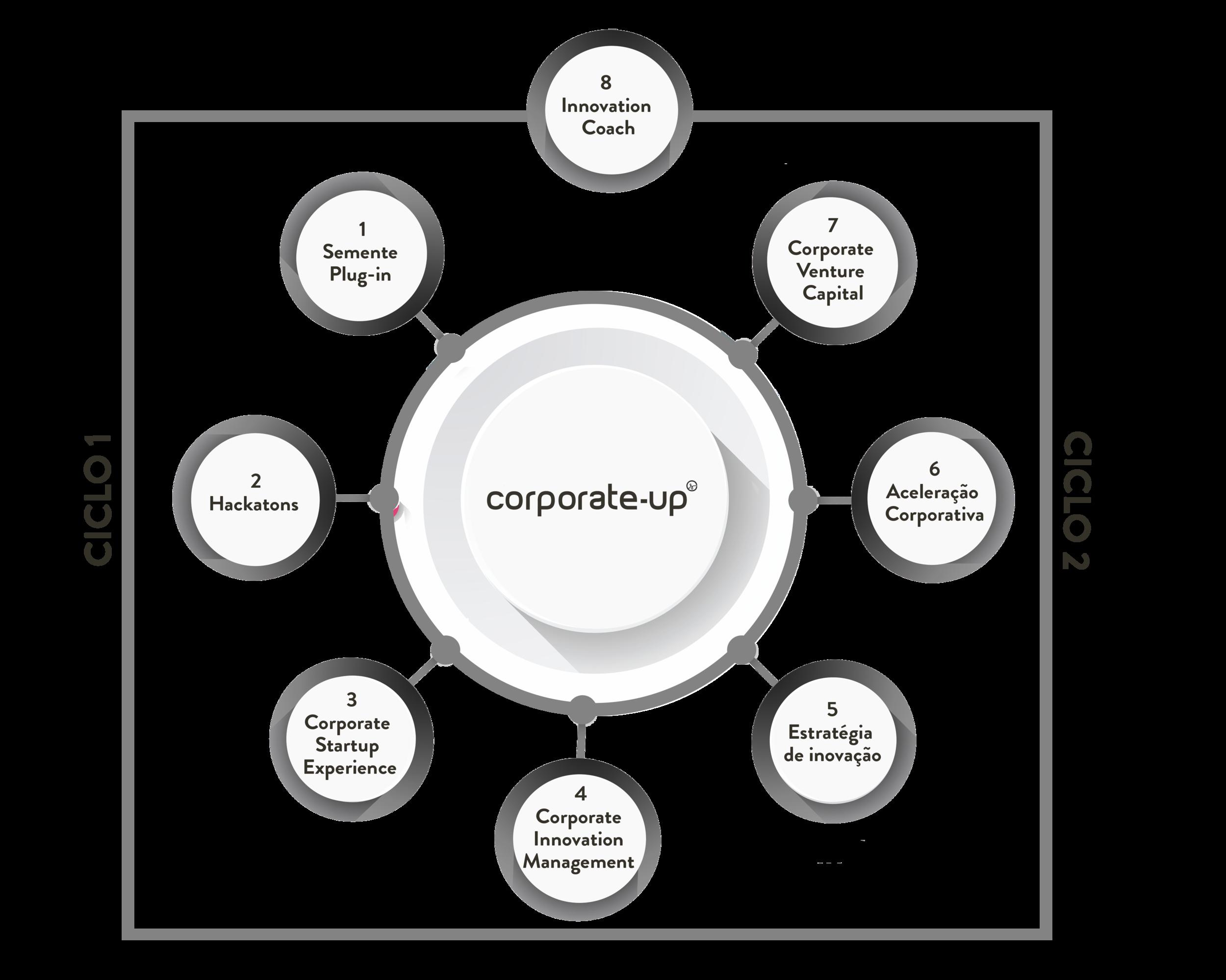 serviços corporate up.png