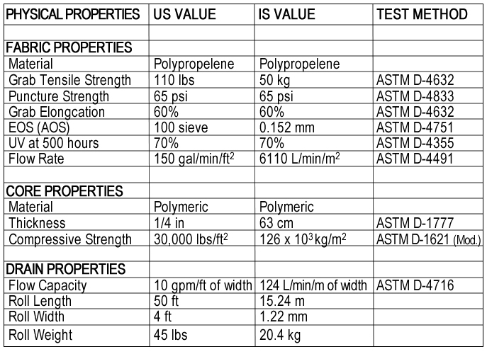 All information, images and specifications are based on the latest product information available. We reserve the right to make changes without notice, due to constant improvements and engineering progress. All physical properties are typical values. Standard variation in mechanical properties of 10% and in hydraulic properties of 20% are normal.