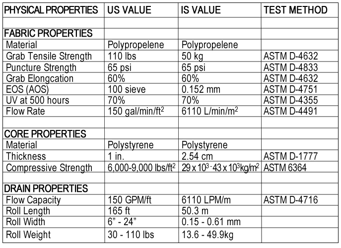 All information, images and specifications are based on the latest product information available. We reserve the right to make changes without notice, due to constant improvements and engineering progress. All physical properties are typical values. Standard variation in mechanical properties of 10% and in hydraulic properties of 20% are normal