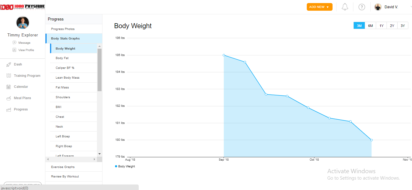 My system becomes a data tracker with charts and graphs showing progress!