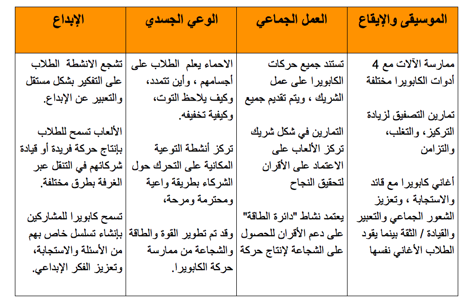 arabic+activity+table+.png