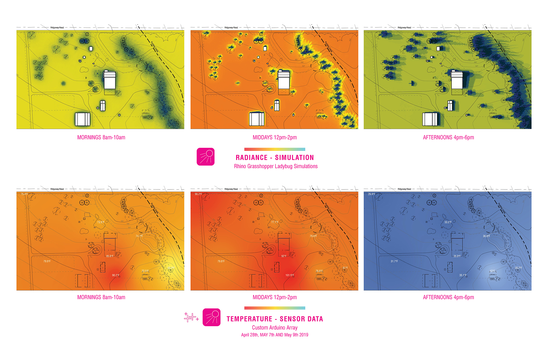 web-KeseyFarm-radiationSensors.jpg