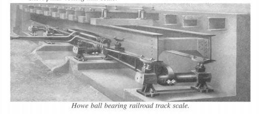 Railroad Scale.JPG