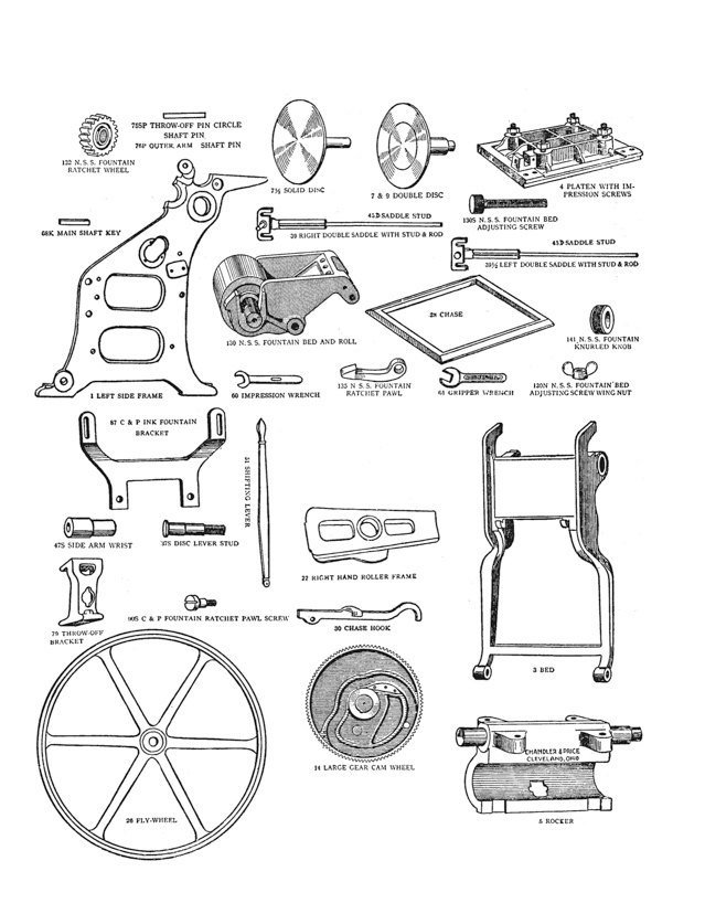 With the exception of the straight spoked flywheel, much of this is very similar.