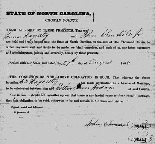 Source: North Carolina State Archives.