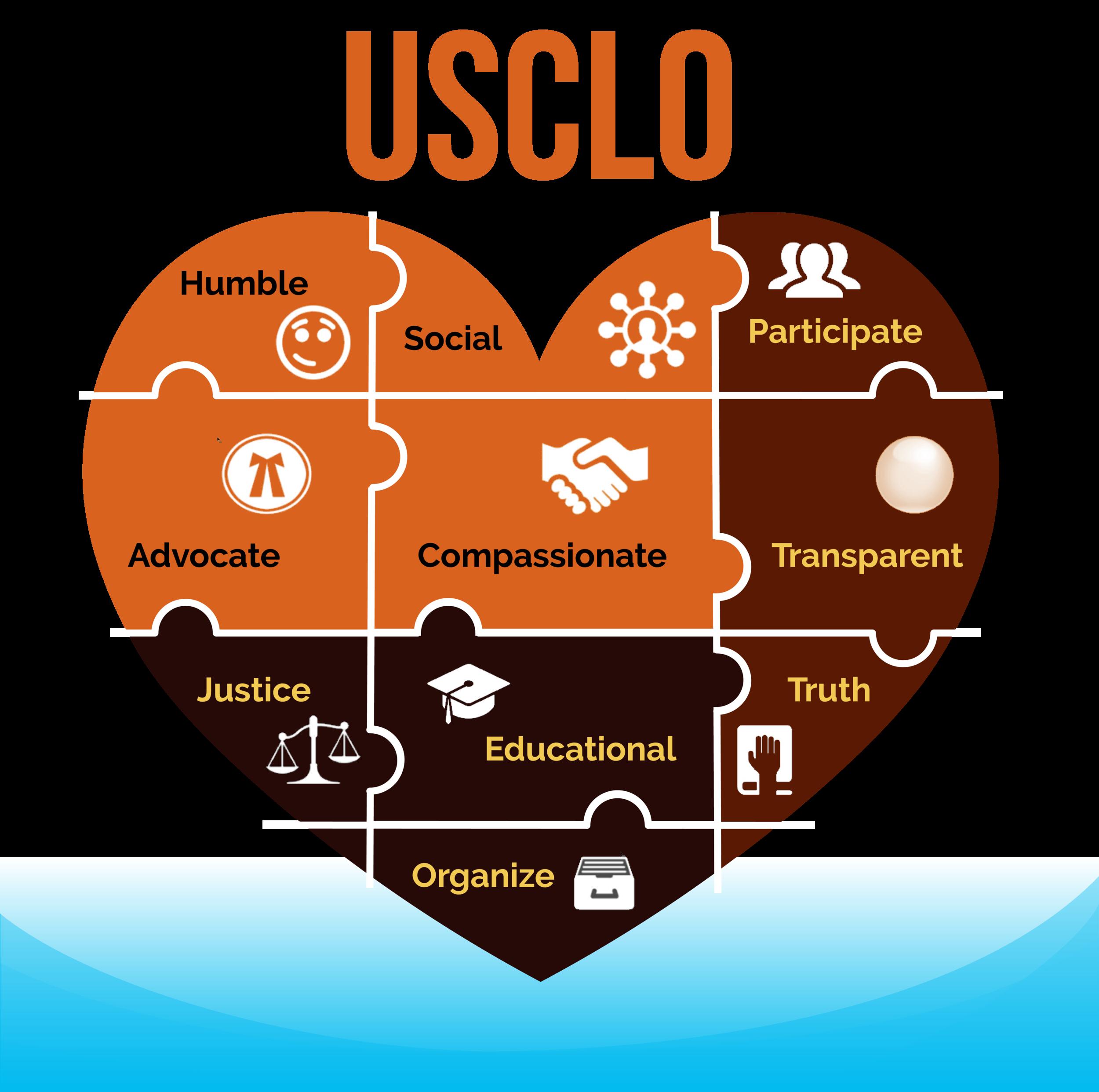 Copy of USCLO