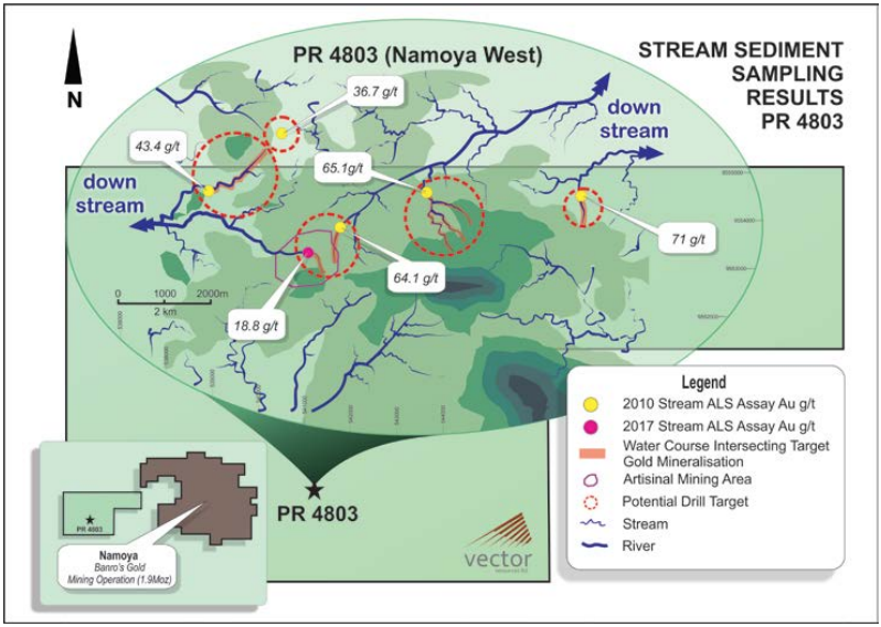Figure 1:  Stream Sampling Results at Namoya West Gold Project.