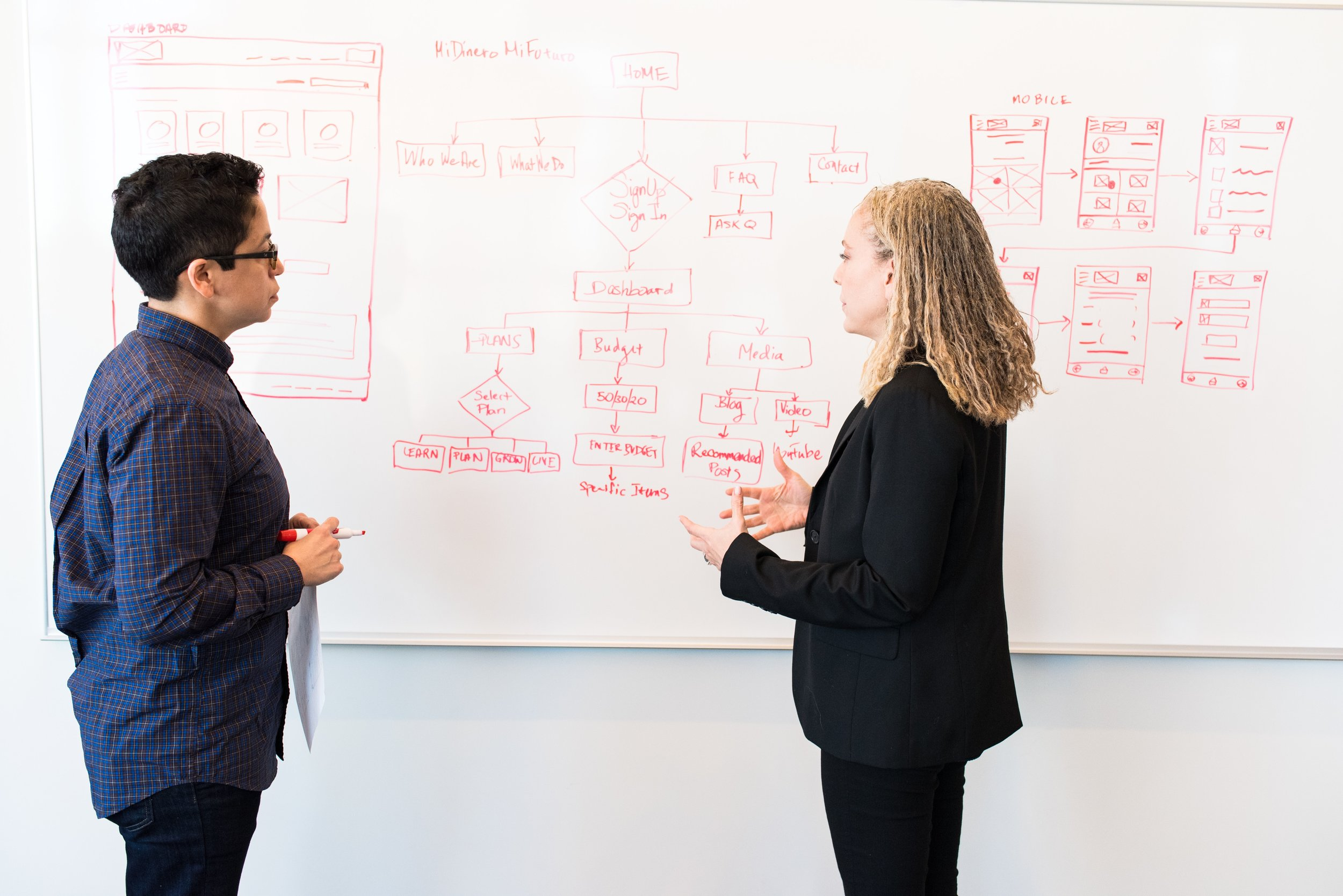 leadership-coaching-law-of-identity-teamwork-training-Minneapolis.jpg