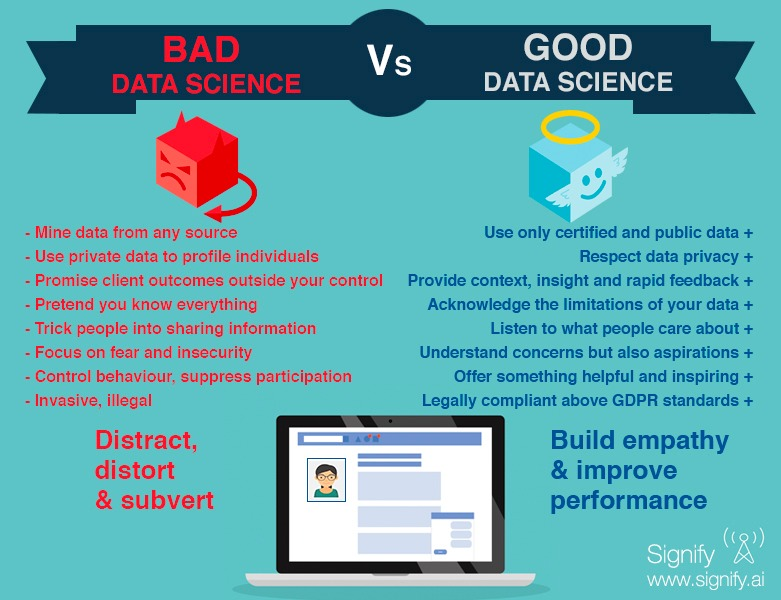 good vs bad data science.jpeg