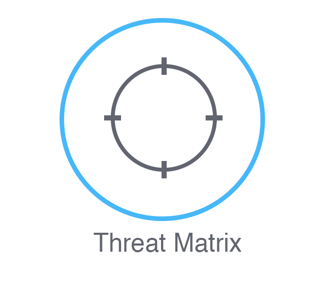 threat_matrix.png