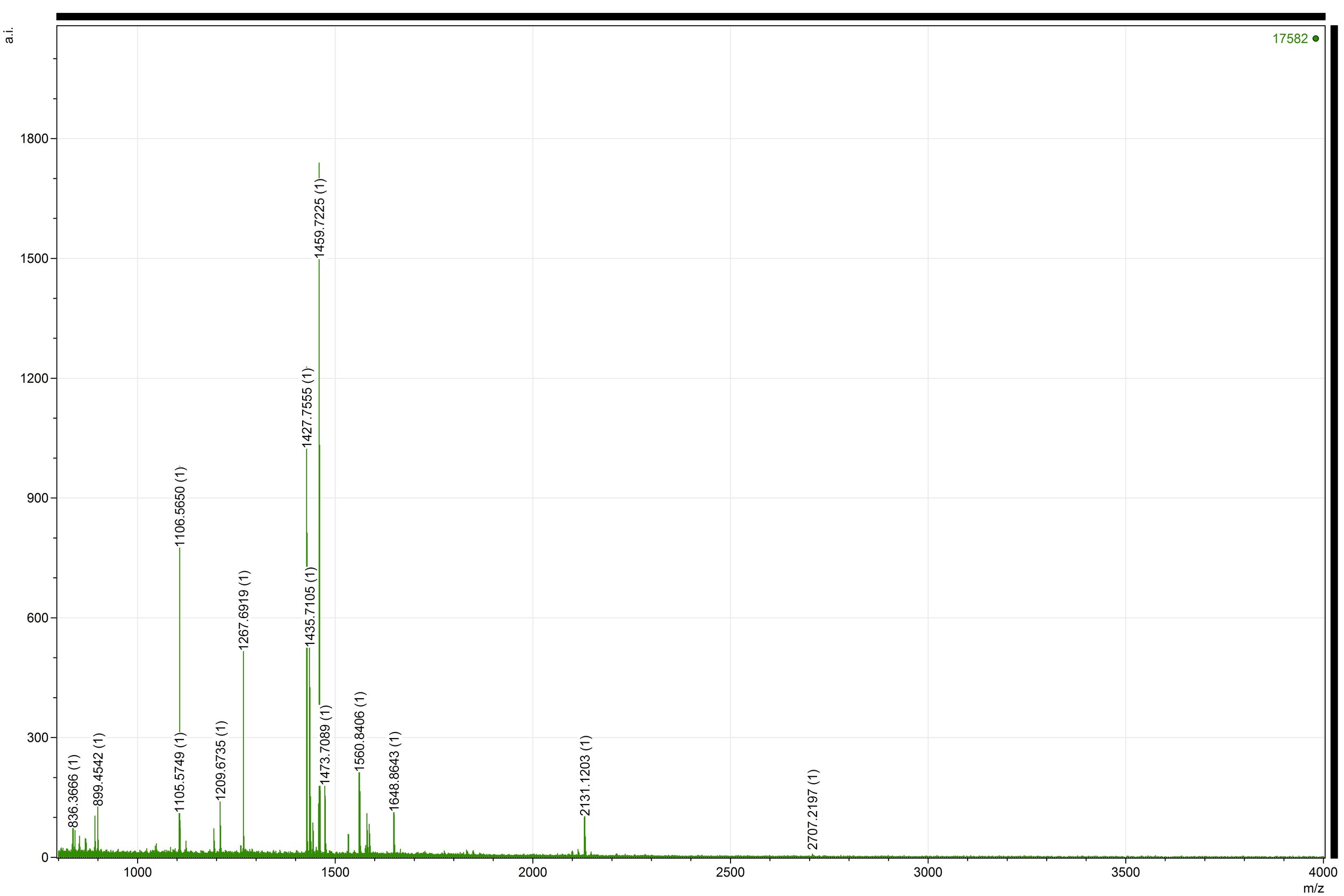 Mass spectrum for leather sample from shoe 228.1955 showing diagnostic peak at 1105 m/z.