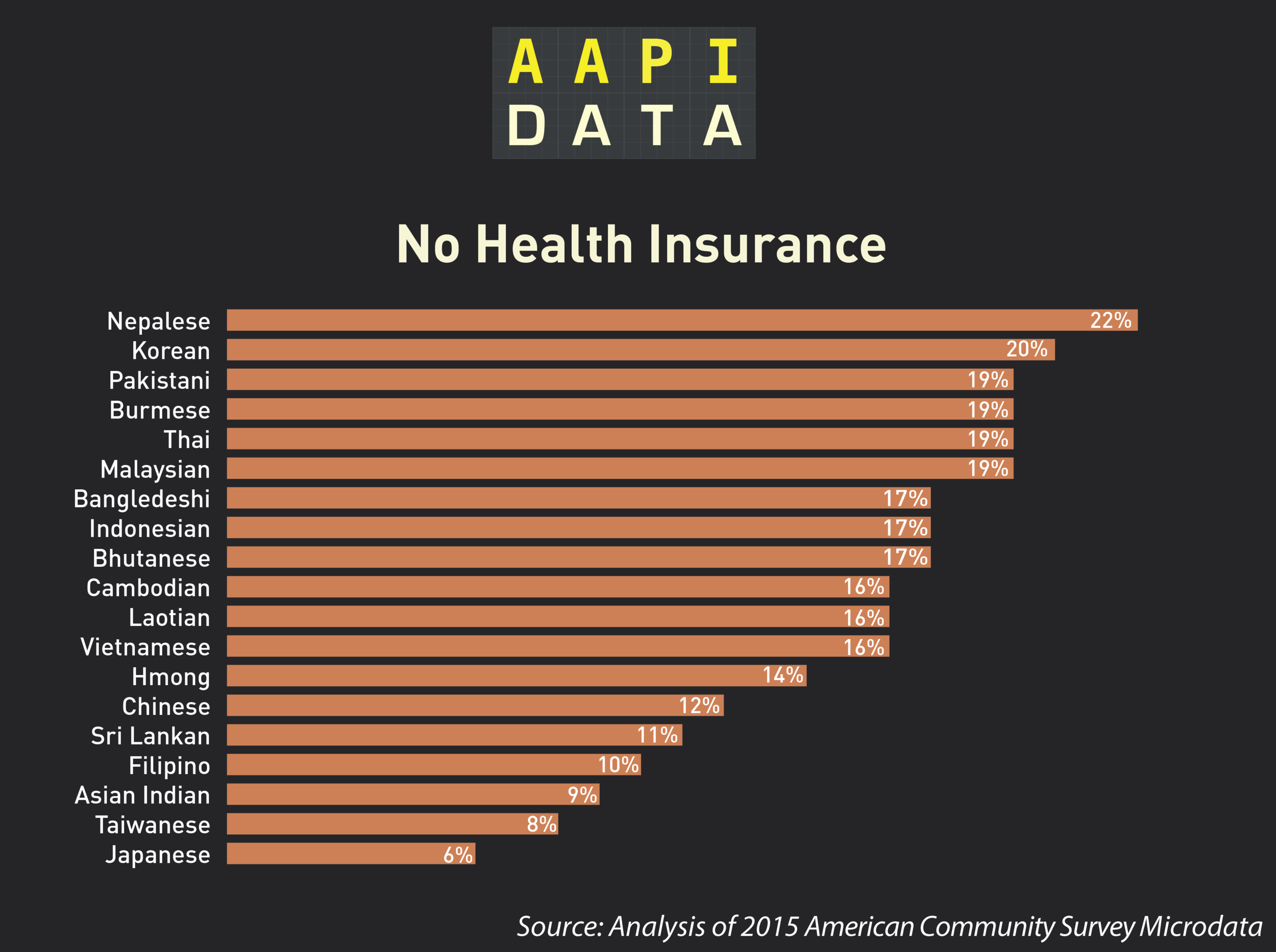 AAPI health.png