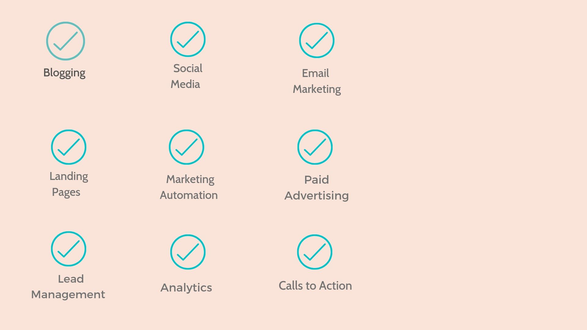 Inbound marketing activities - Still not sure what it all means? This list of marketing activities are all the elements of an inbound campaign. These elements should all work together towards the same goal to see results from your marketing activity.
