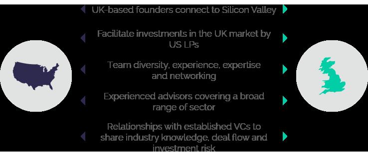 merian_ventures_methodology_bridging_funding_gap.png