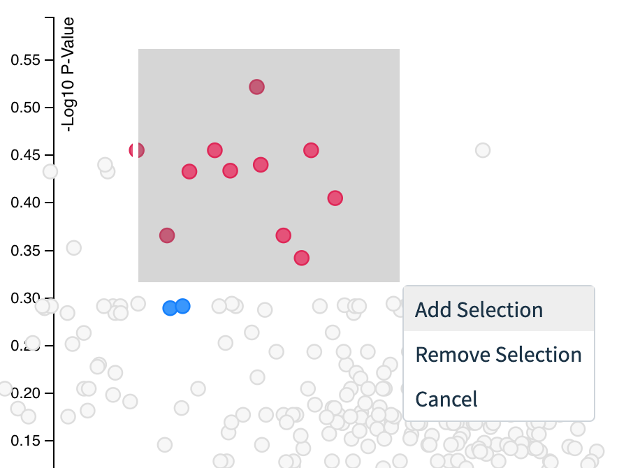 Big is beautiful - Our intelligent Proteomics workflow seamlessly integrates complex moving parts to enable larger experiments to be processed and analysed with ease. Let us remove big data and other technical constraints, so you can focus on discovering and sharing insights.