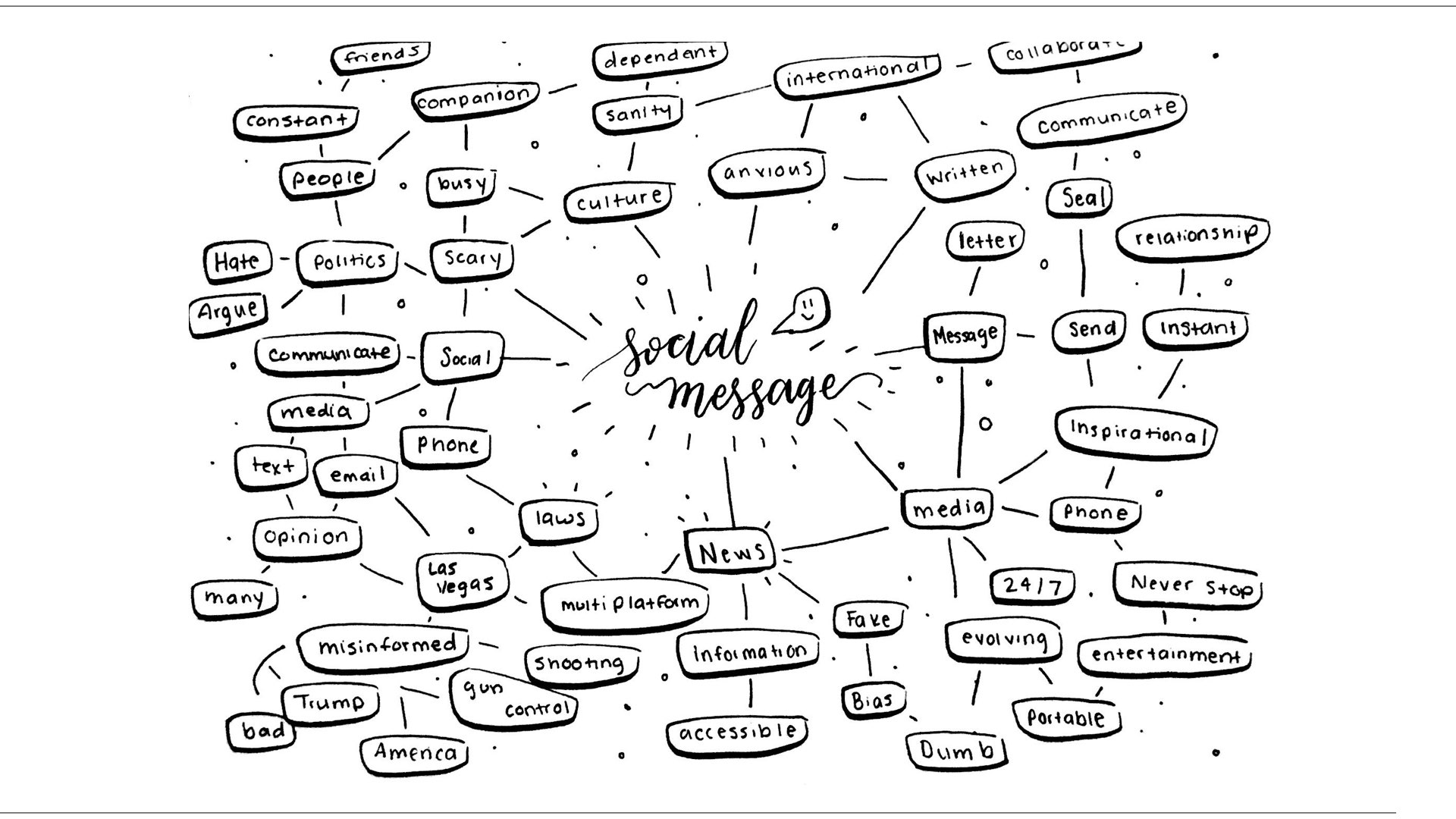 Social Message Process Book.008.jpeg