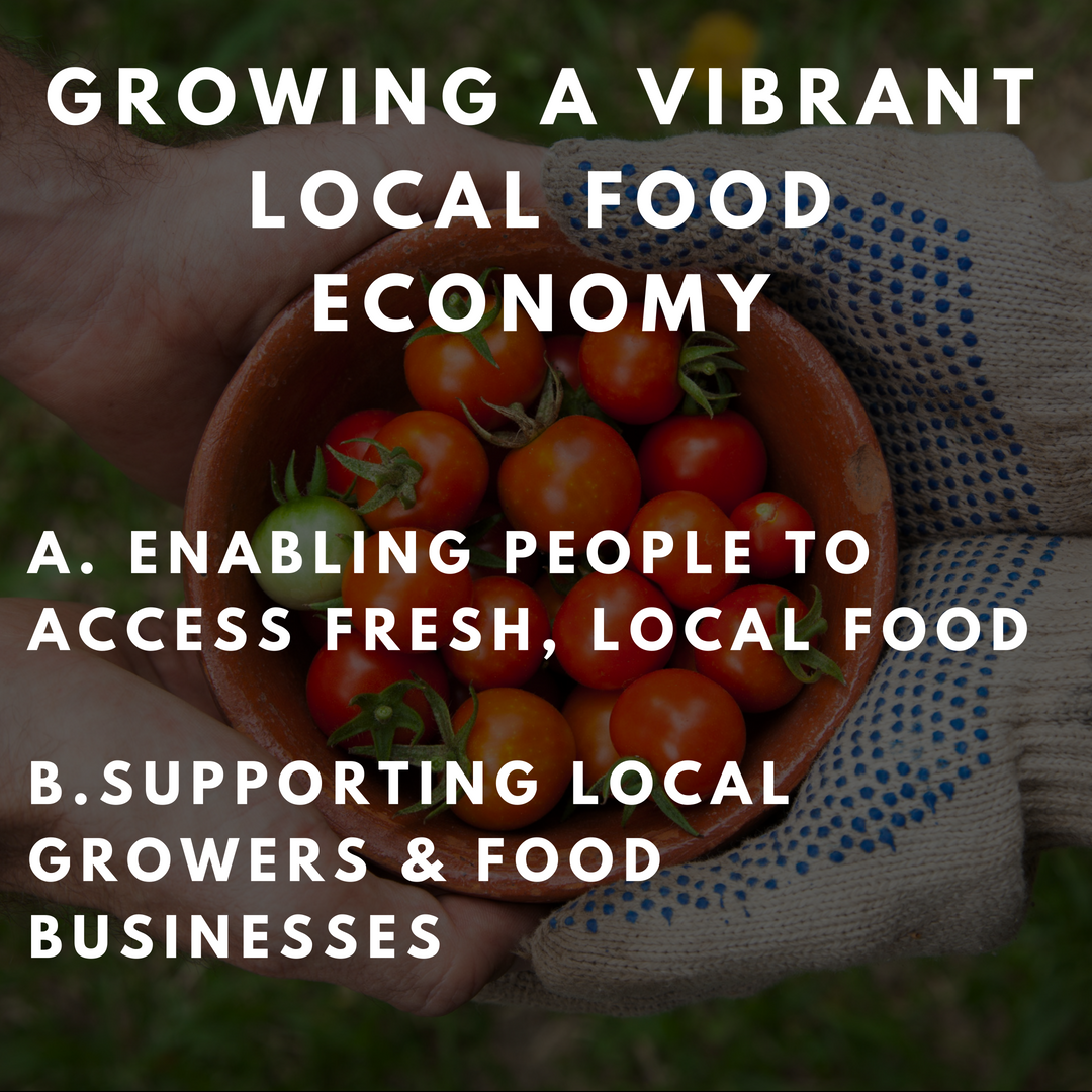 Actions include: - Continuing to support & expand The Pakenham Community GrocerDeveloping Local Food DirectoryDeveloping a series of local food celebration eventsSupporting the United Africa Community Farm