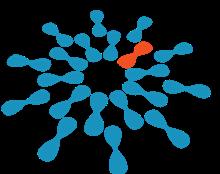 NORD-Logo abbreviated.png