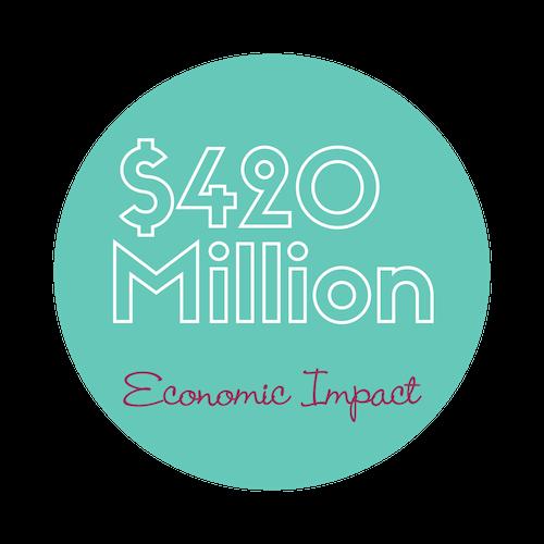 economic impact.png