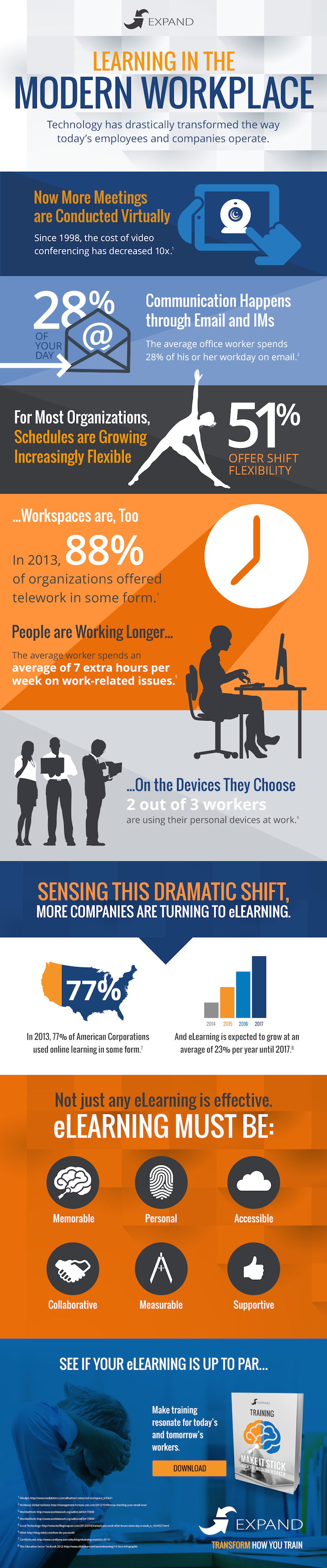 infographic-learning-in-the-modern-workplace.jpg