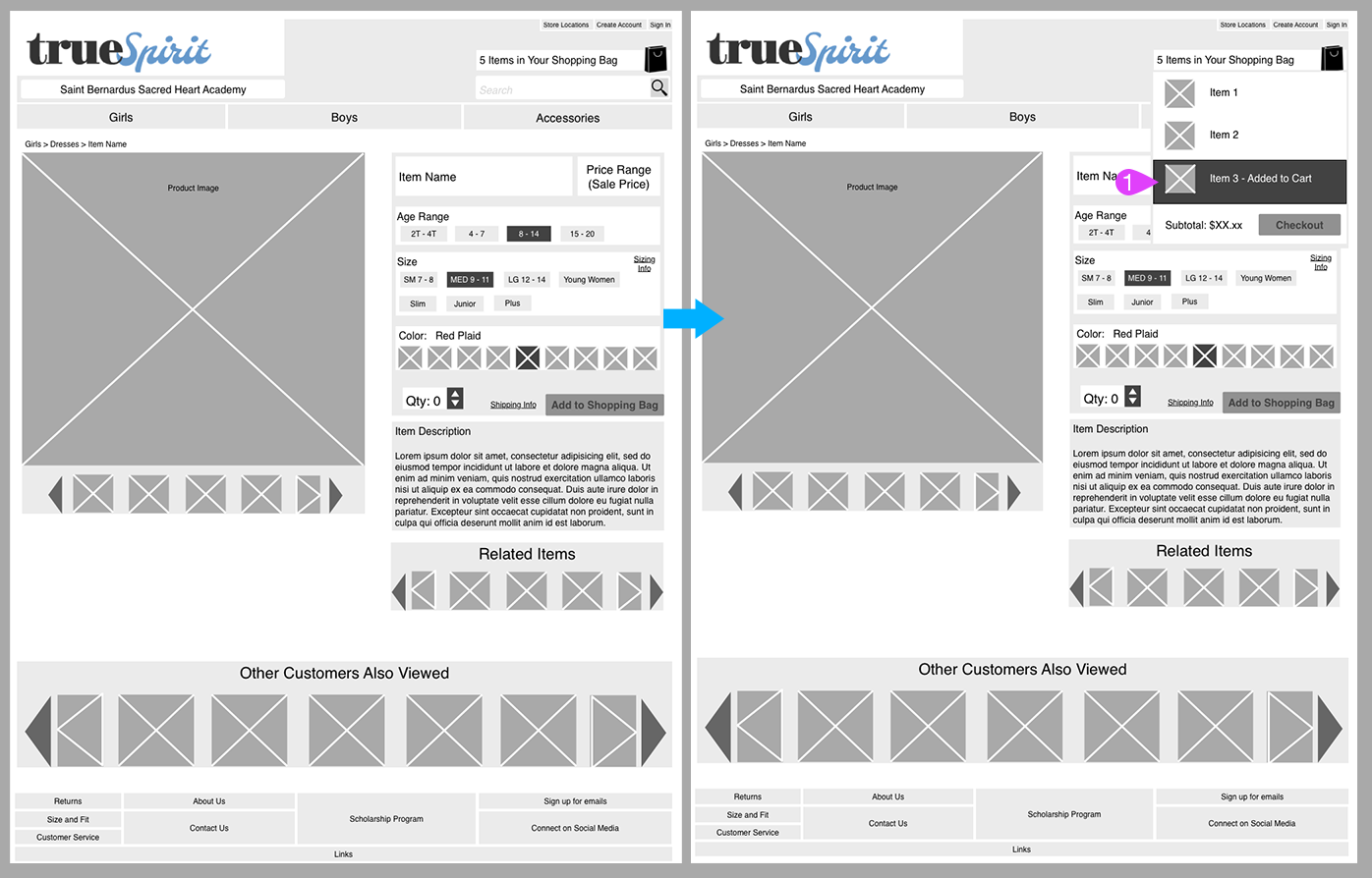 Product Info Page to Shopping Bag. 1) When an item is added to the shopping bag, a modal will slide down from the icon with the latest added item as confirmation. A maximum of five most recent items will be displayed. Clicking inside the modal takes the user to the full shopping bag view, or they have the option to go straight to checkout from here.