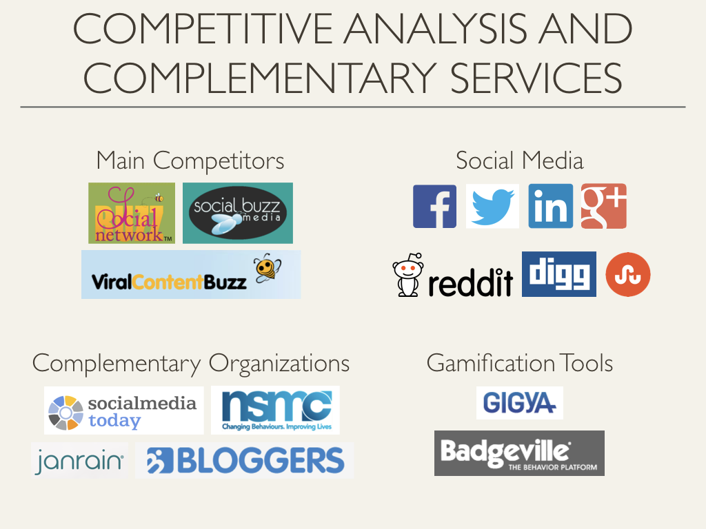We performed an analysis of the competitive landscape to get a better sense of the market space. We looked at competing, complimentary, and related services our users were likely to be familiar with.