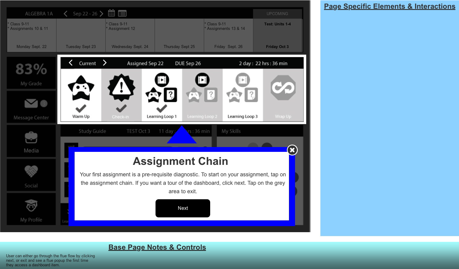 Assignment Chain